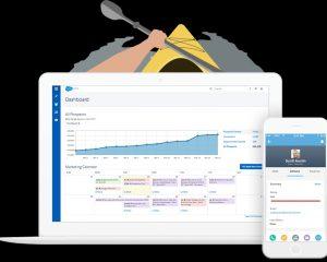 Agence pour liens sponsoriséset logiciel automatisation marketing une opportunité de croissance pour votre entreprise