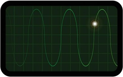 Choosing the Best Oscilloscope
