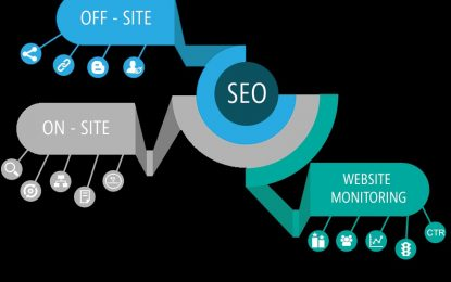 Off-Site Search Engine Optimization Tips